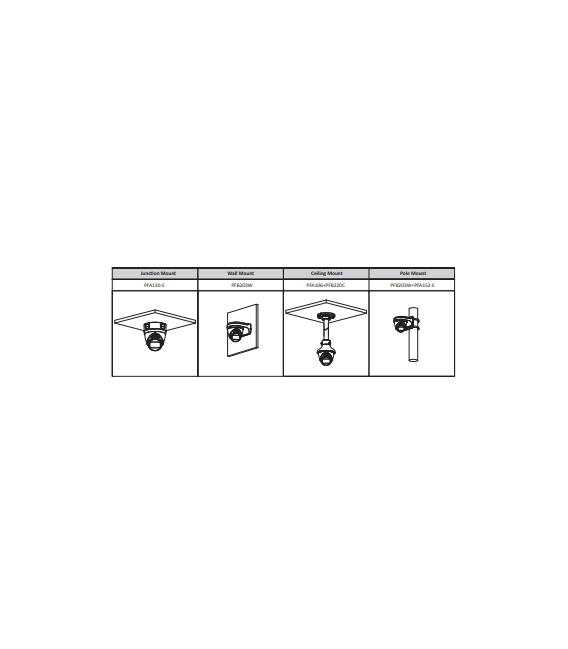 Cámara DAHUA minidomo ip de 2 megapíxeles y óptica varifocal motorizada (zoom)